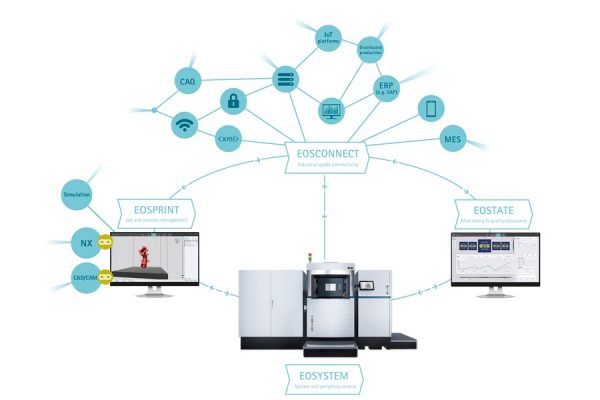 3d printer modelyap